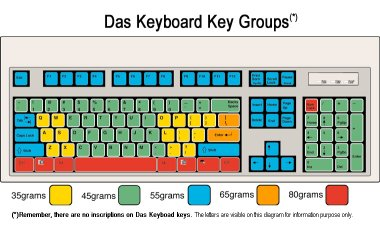das-keyboard-3.jpg