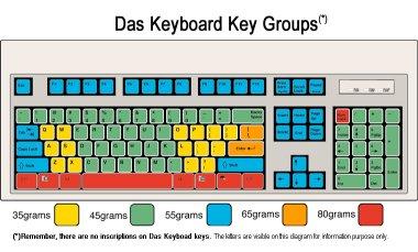 das-keyboard-3.jpg